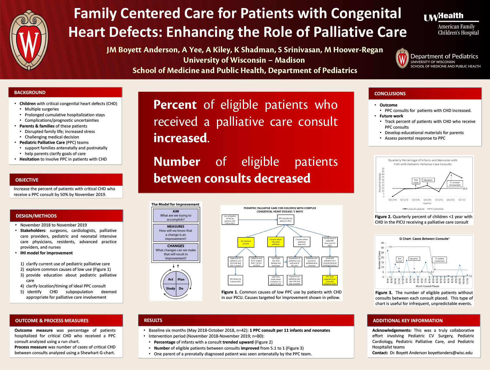 Family centered care for patients with congenital heart defects: enhancing the role of palliative care poster image