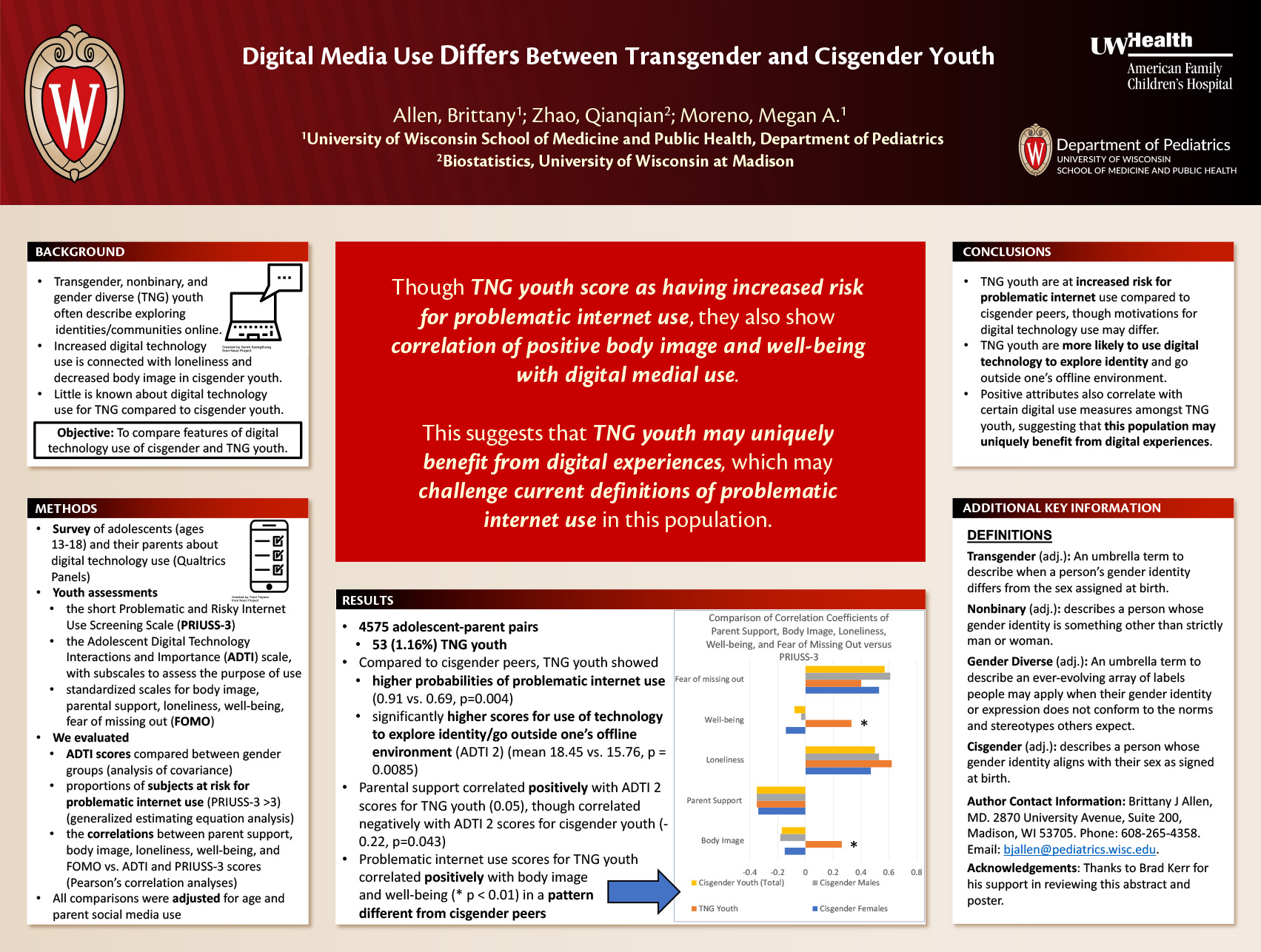 Digital Media Use Differs Between Transgender/Nonbinary Youth and Cisgender Peers poster image