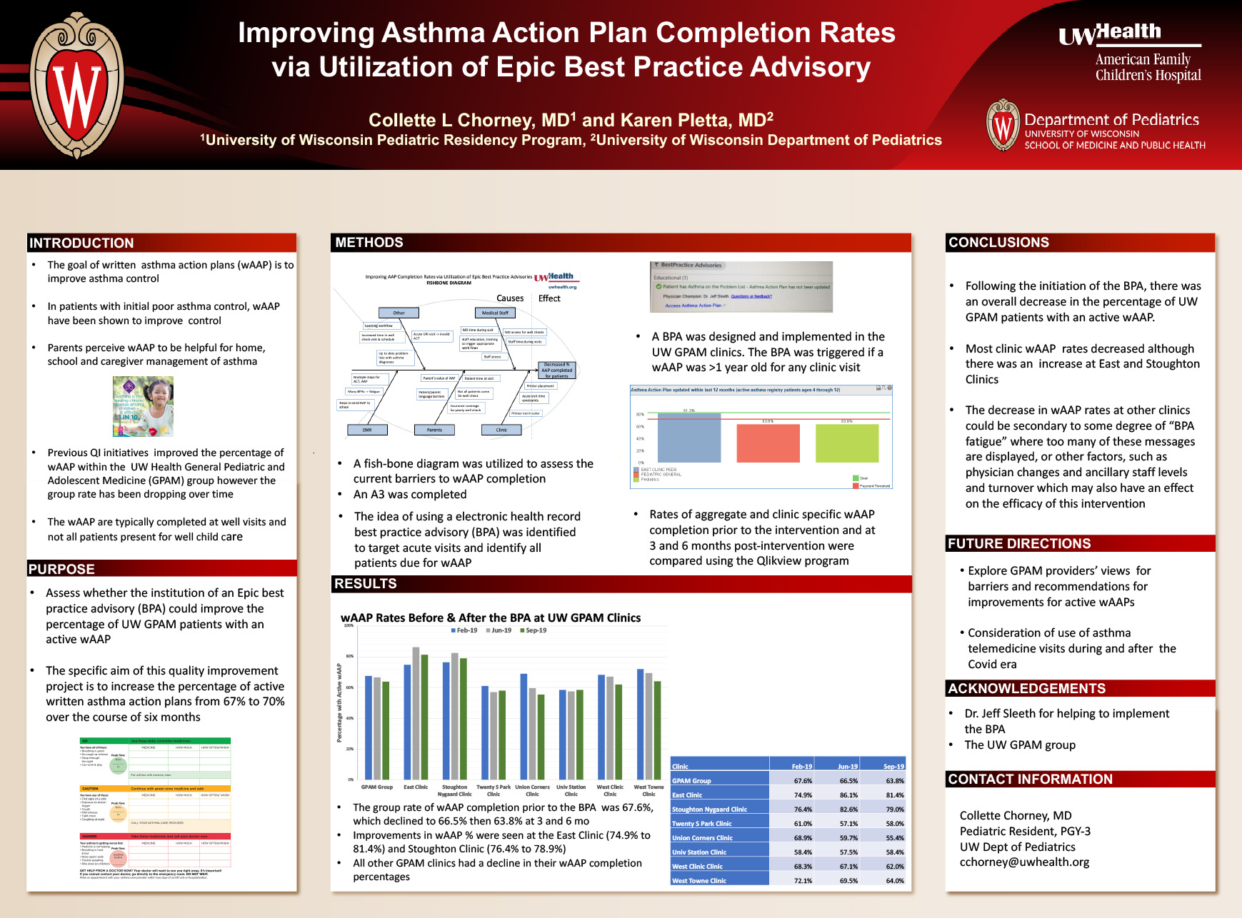ImprovingAsthma Action Plan Completion Rates via Utilization of Epic Best Practice Advisory poster image