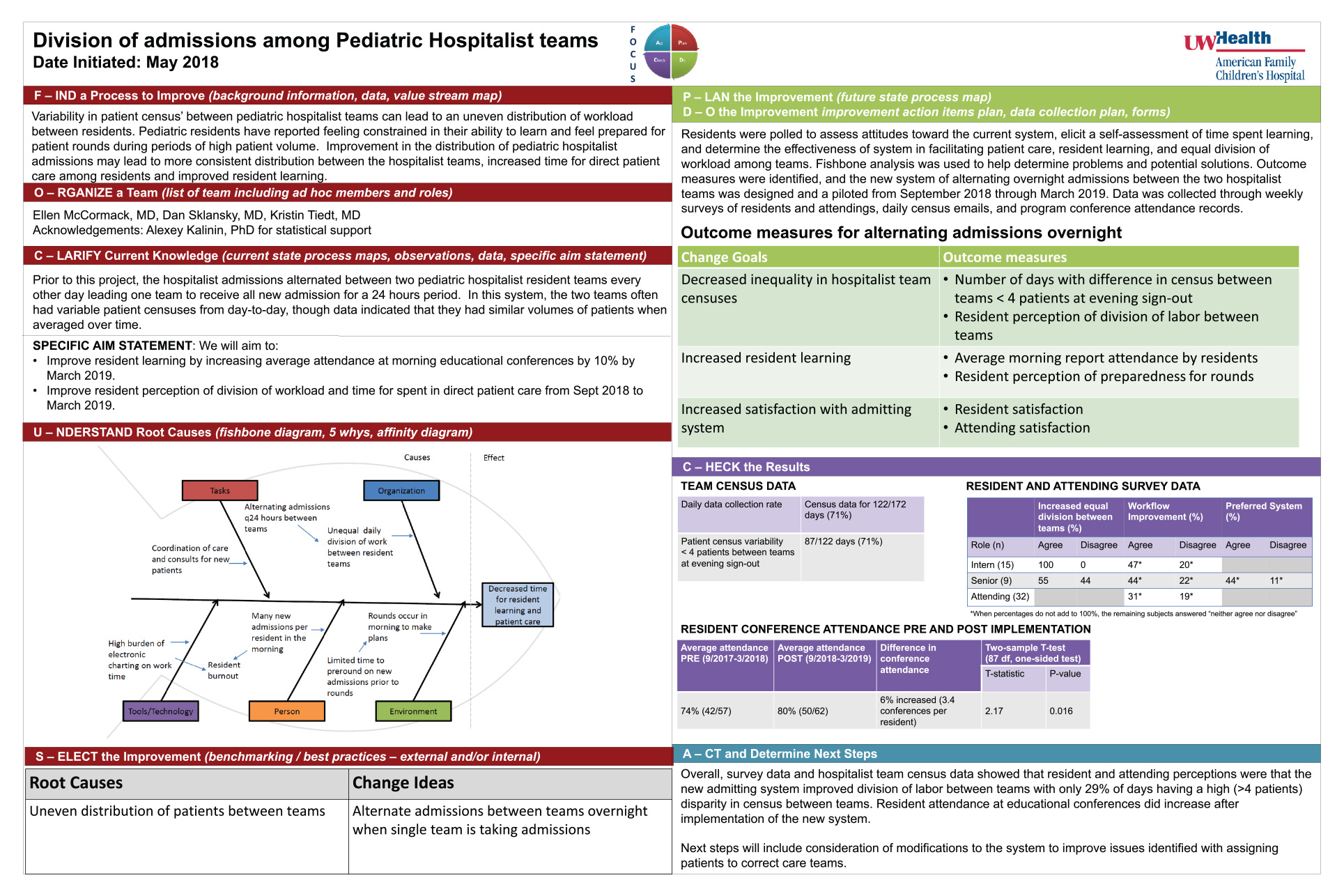 Division of admissions among pediatric hospitalist teams poster image