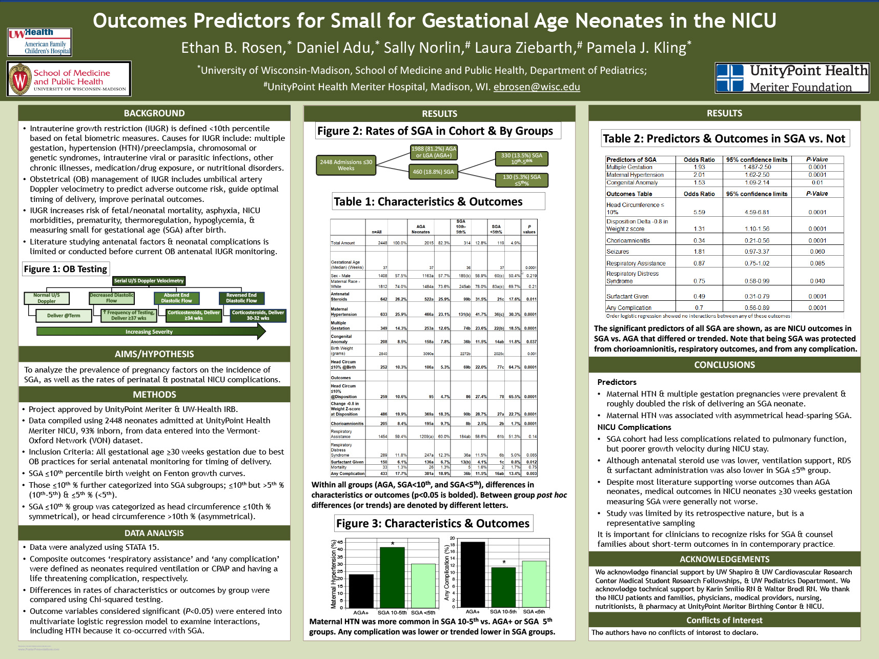 Predictors of Outcomes for Small for Gestational Age Neonates in the NICU poster image