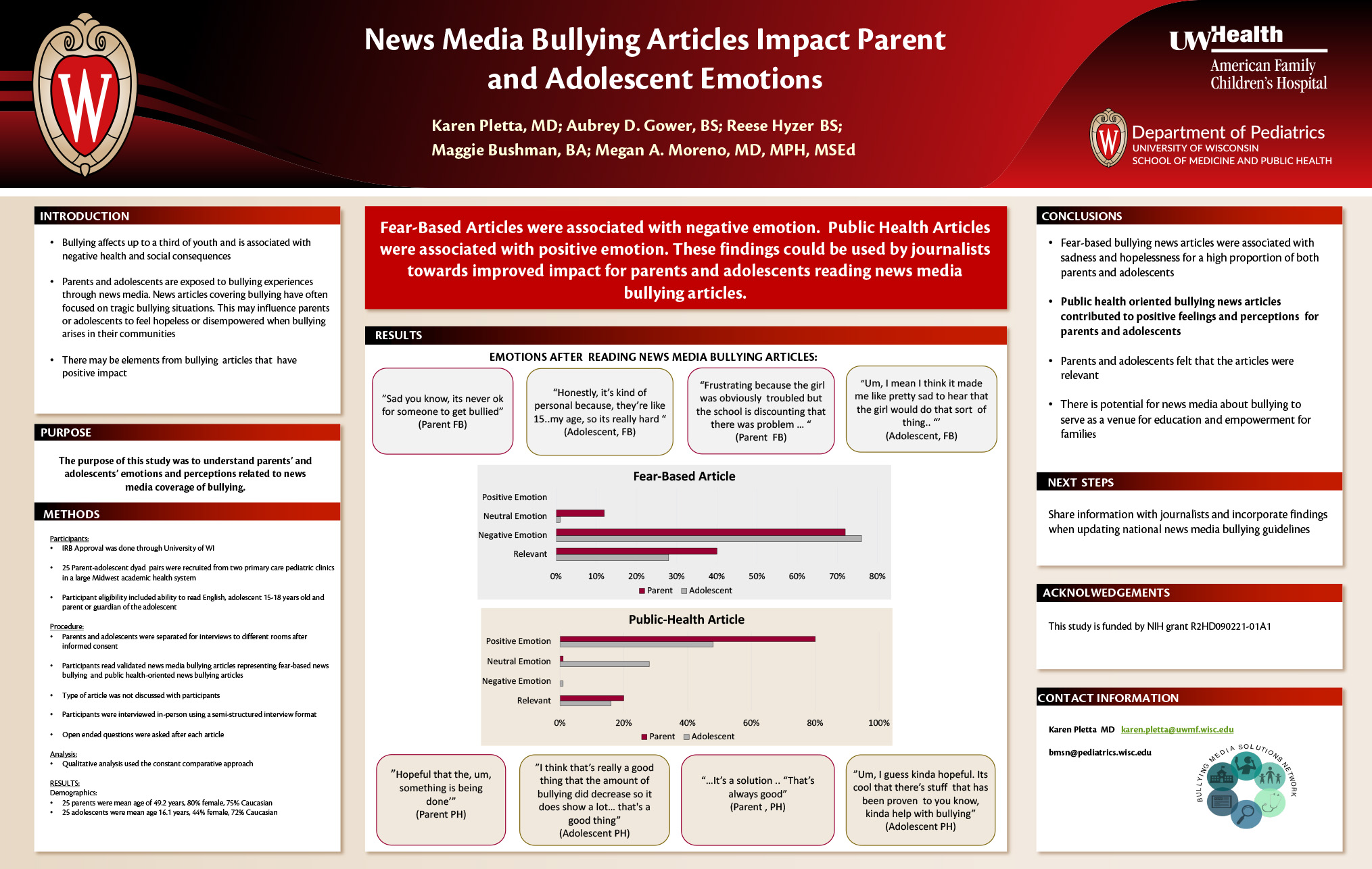 News Media Bullying Articles Impact Parent and Adolescent Emotions poster image
