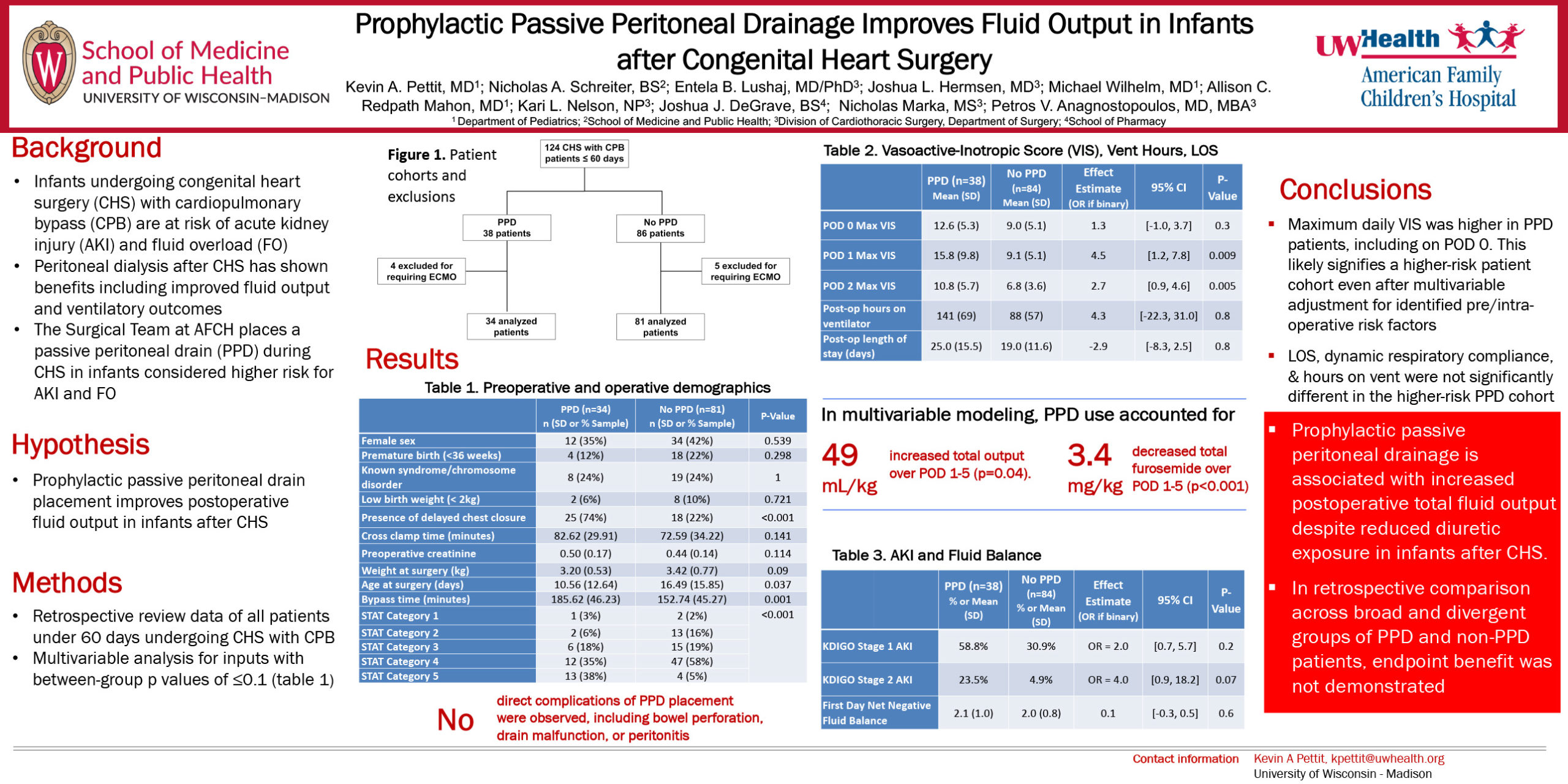 Prophylactic Peritoneal Drainage Improves Fluid Output after Congenital Heart Surgery poster image
