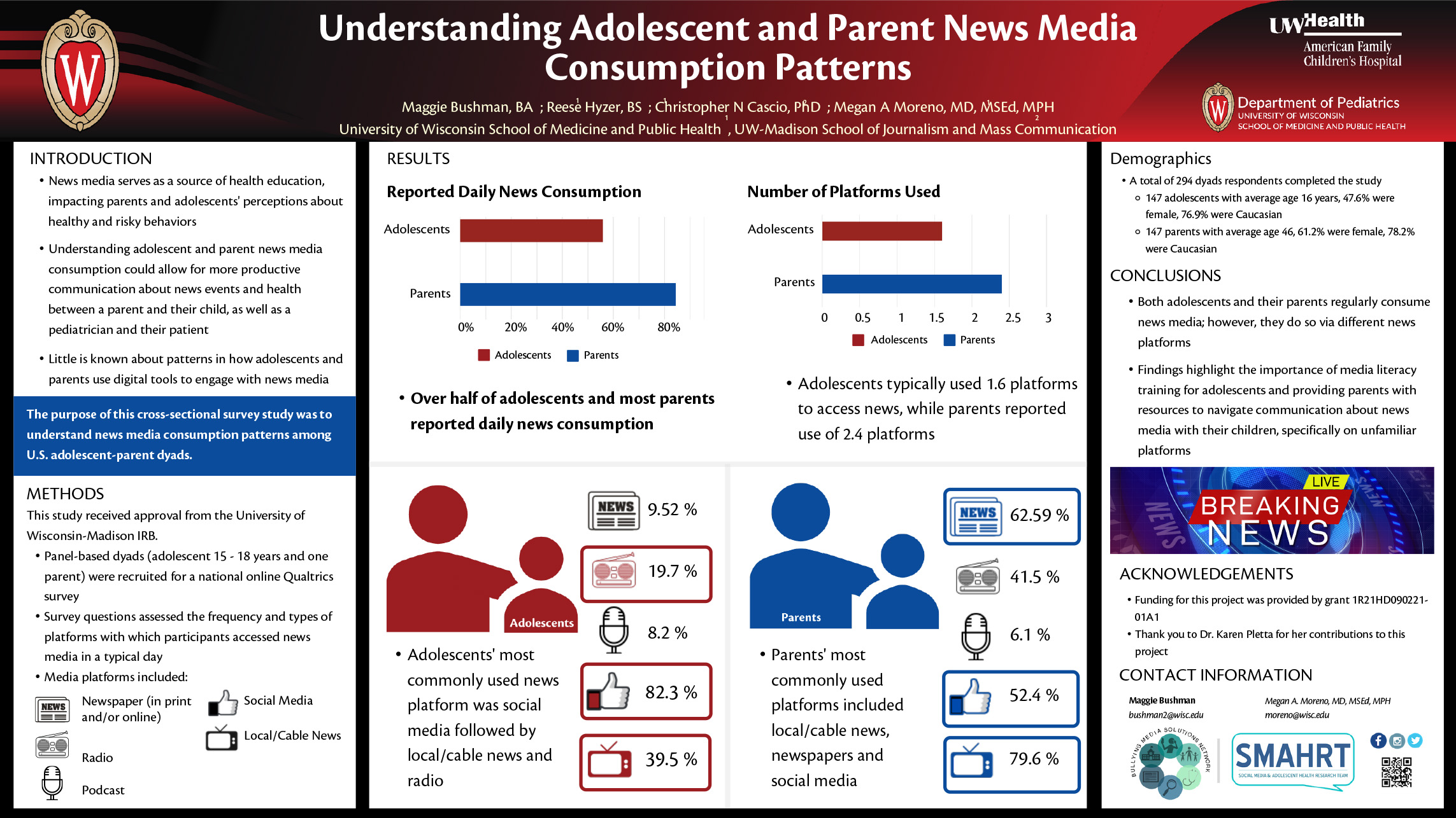 Understanding adolescent and parent news media consumption patterns poster image