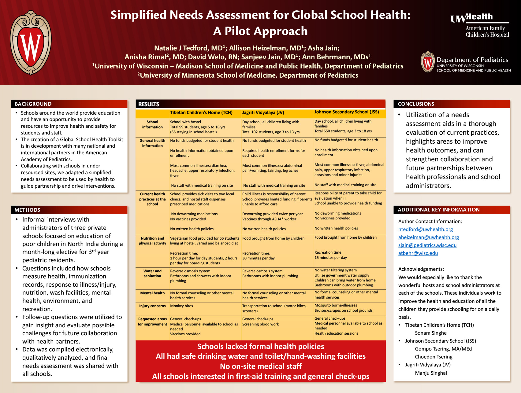 Simplified Needs Assessment for Global School Health: A Pilot Approach poster image