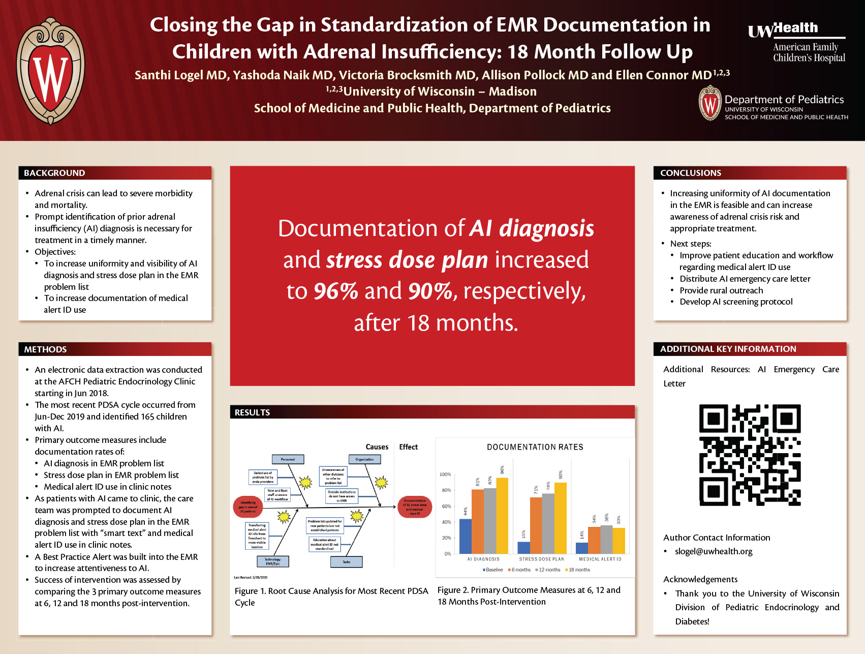 Closing the Gap in Standardization of EMR Documentation in Children with Adrenal Insufficiency: 18 Month Follow Up poster image