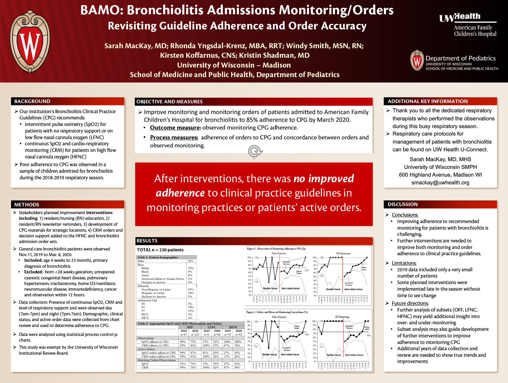 BAMO: Bronchiolitis Admissions Monitoring/Orders Revisiting Guideline Adherence and Order Accuracy poster image