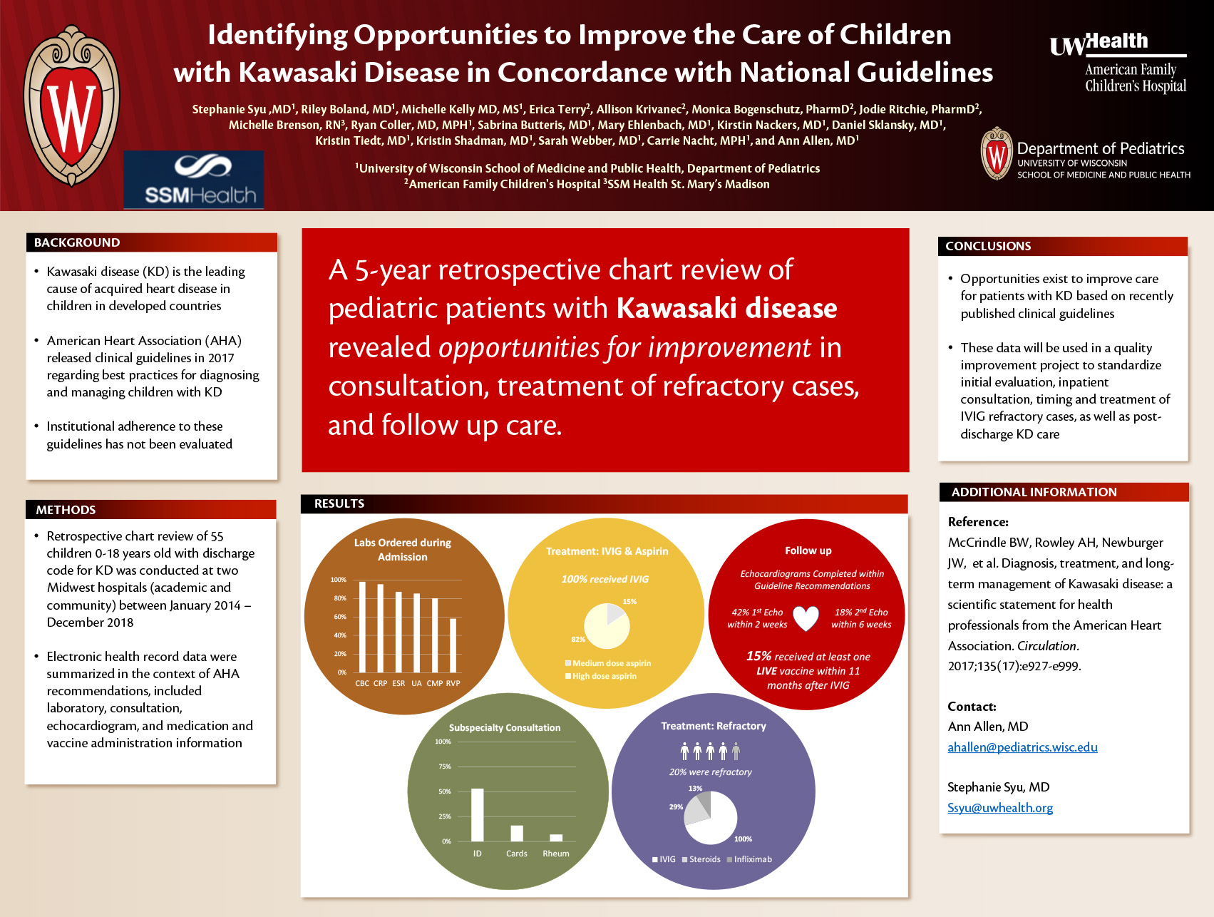 Identifying opportunities to improve the care of children with Kawasaki Disease in concordance with national guidelines poster image
