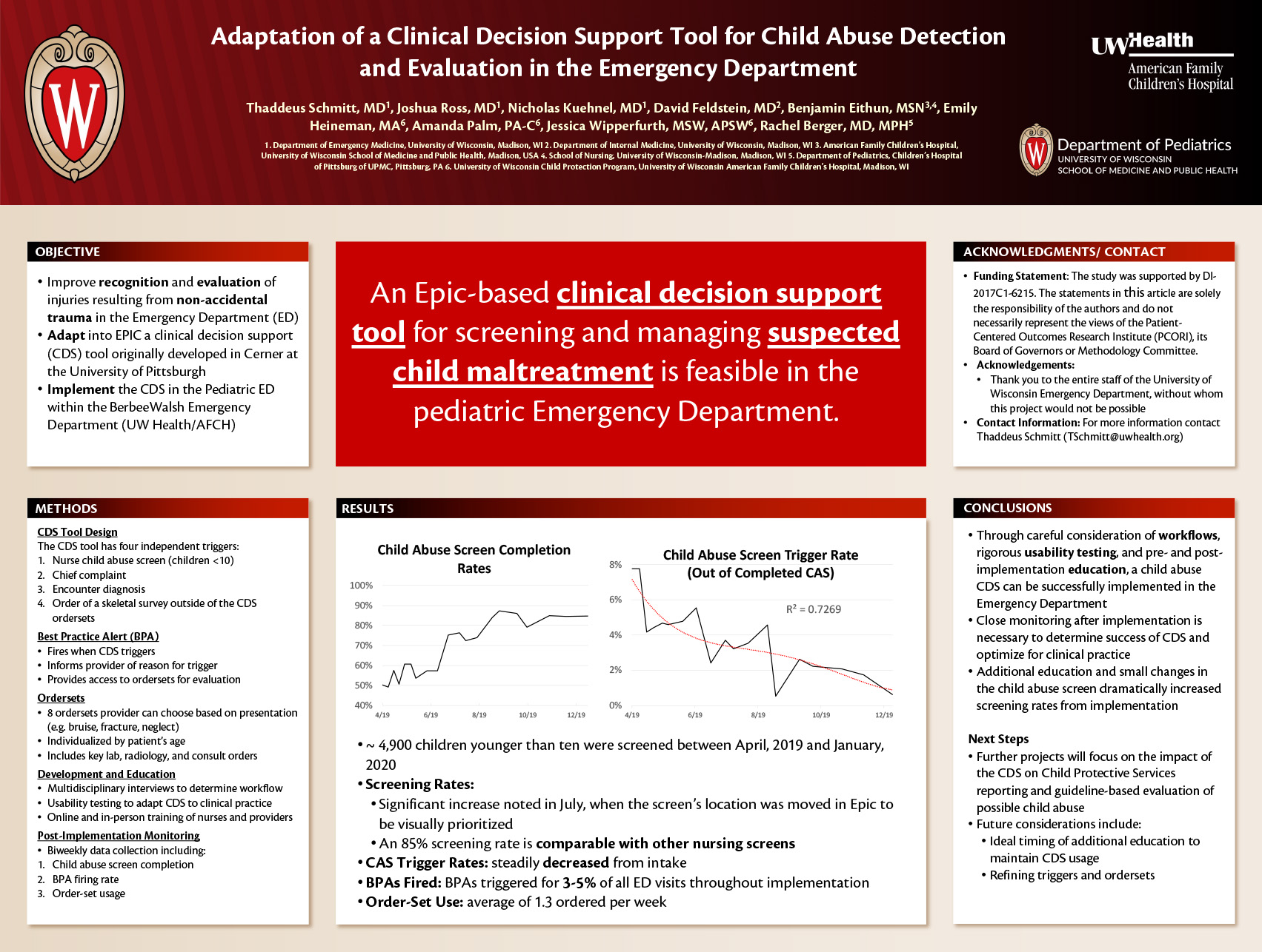 Adaptation of a Clinical Decision Support Toolfor Child Abuse Detection and Evaluation in the Emergency Department poster image