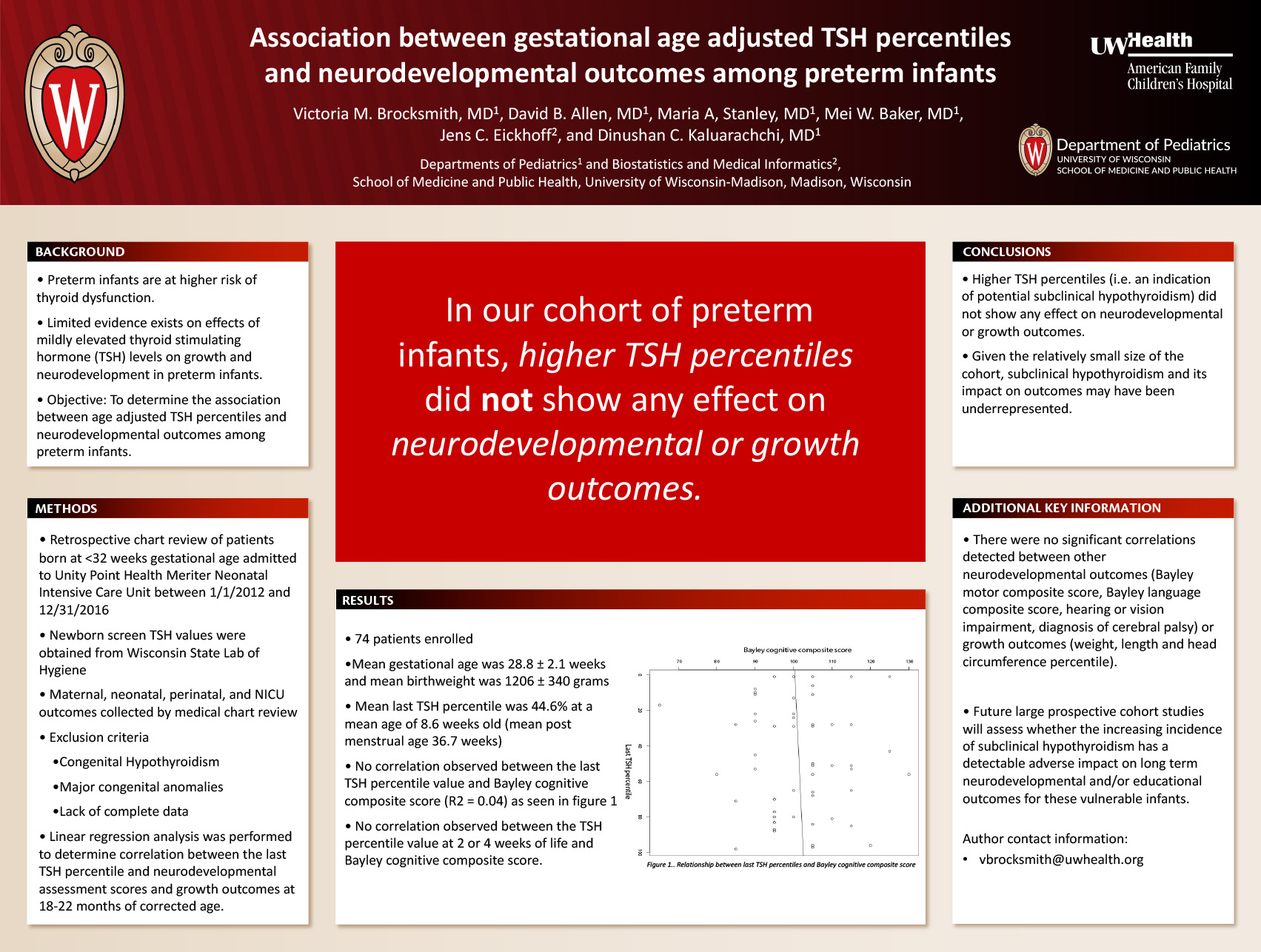 Association between gestational age adjusted TSH percentiles and neurodevelopmental outcomes among preterm infants poster image